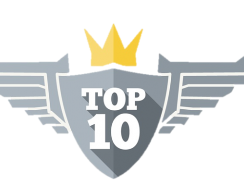 Top 10 Posts of 2015